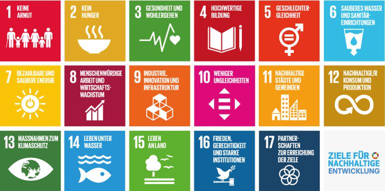 UN nachhaltiges wirtschaften